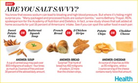 salt-savy